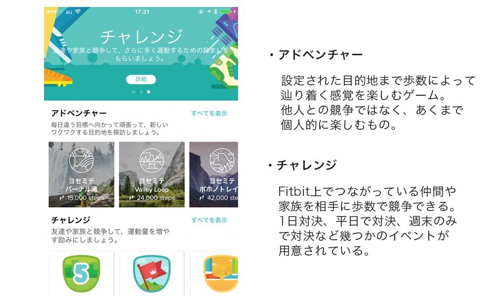 Fitbitのアドベンチャー、チャレンジ機能