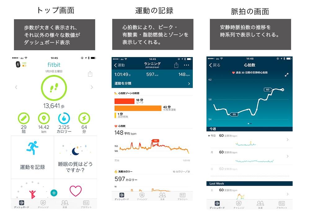 fitbitの見やすいスマートフォンアプリ